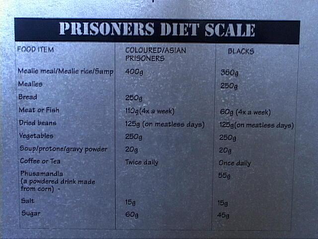 robben-island-prisoner-diet-scale