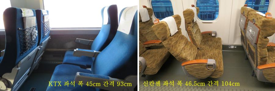 chobl-seats-dimension-compare