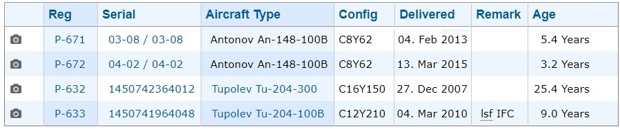 JS-fleets