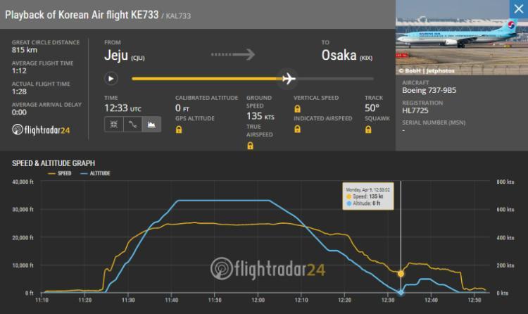KE733-flight-data-750x446