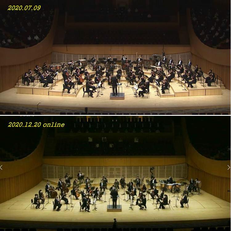 LCH-stage-comparison