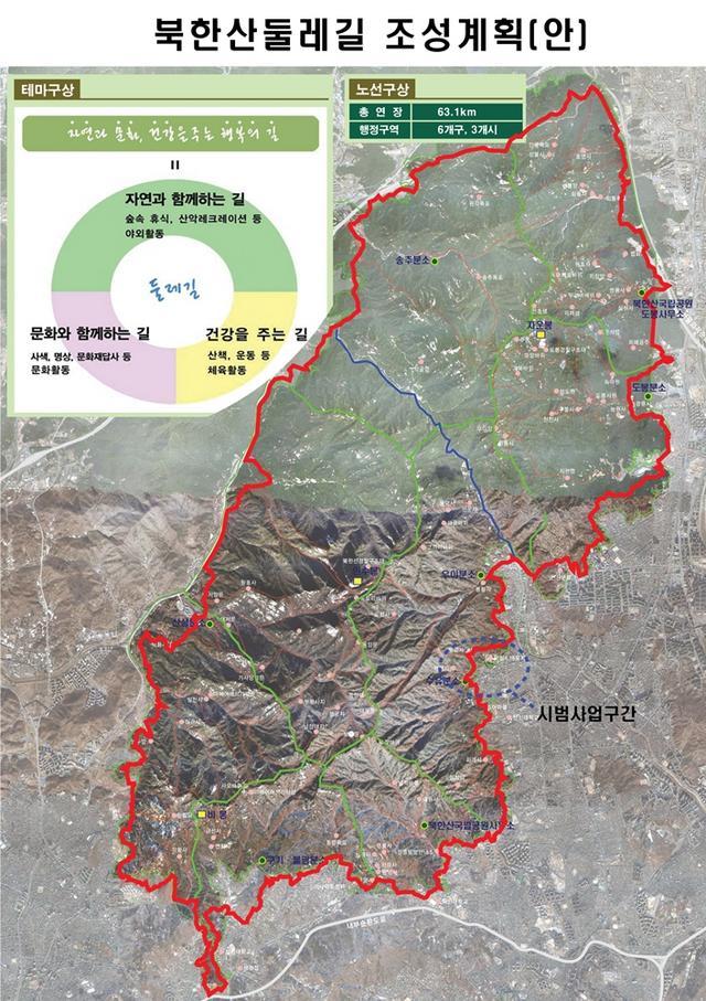 북한산둘레길-현황-(9.3).jpg