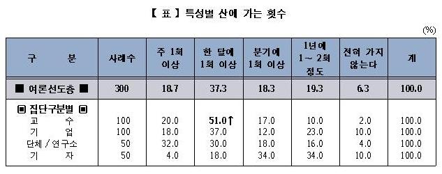 산행(대박스)-crop.JPG
