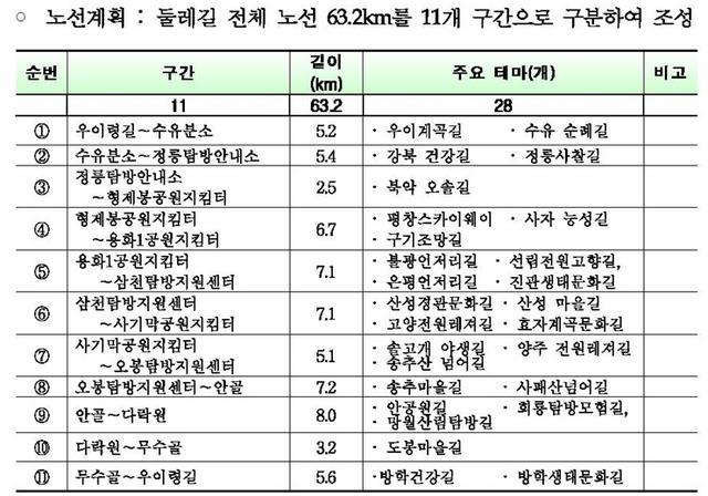 북한산 둘레길-crop.JPG