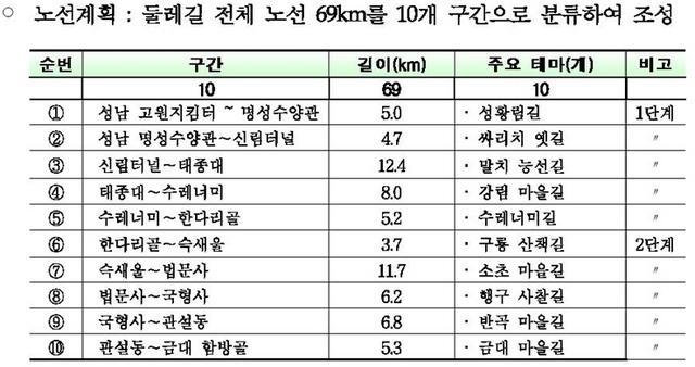 치악산 둘레길-crop.JPG