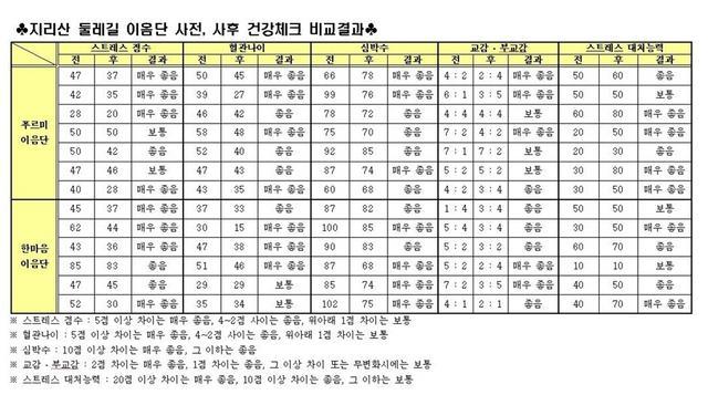 5.비교표.JPG