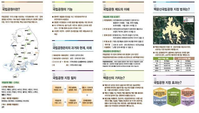 국립공원 관련-crop.JPG