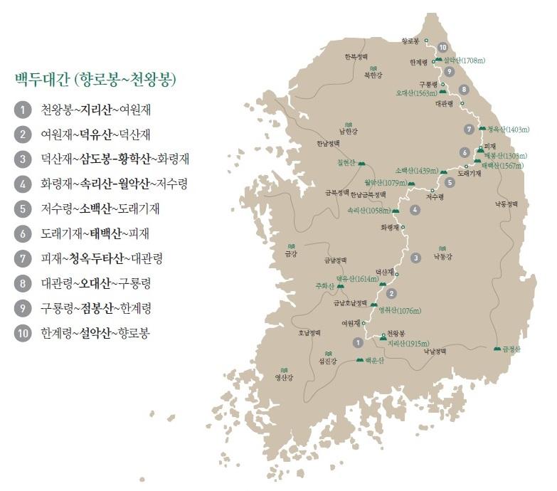 백두대간 남한 구간