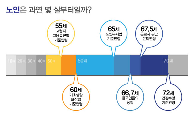Age_graph